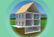 Residential Energy Efficiency Projects