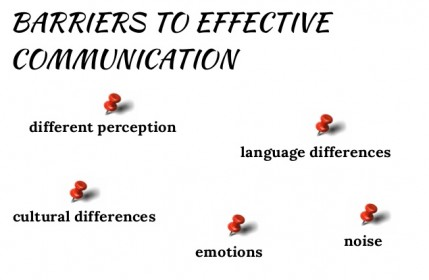 Barriers to Communication and How to Overcome Them