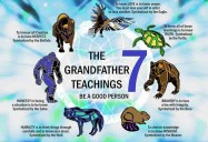 Seven Grandfather Teachings Poster (Plain, 18 x 24)