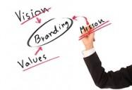 Buying Into Brand Marketing: How Marketing Shapes Perception