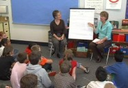 Intermediate CAFE in the Classroom: Helping Children Readers Thrive in Grades 3-6