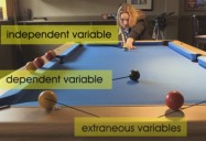 Experimental Research Methods: Psychology Short Cuts Series